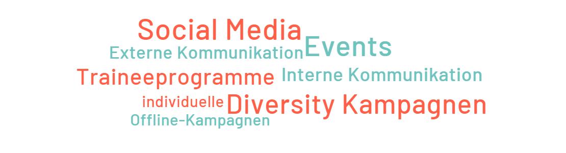 ACI Social Media